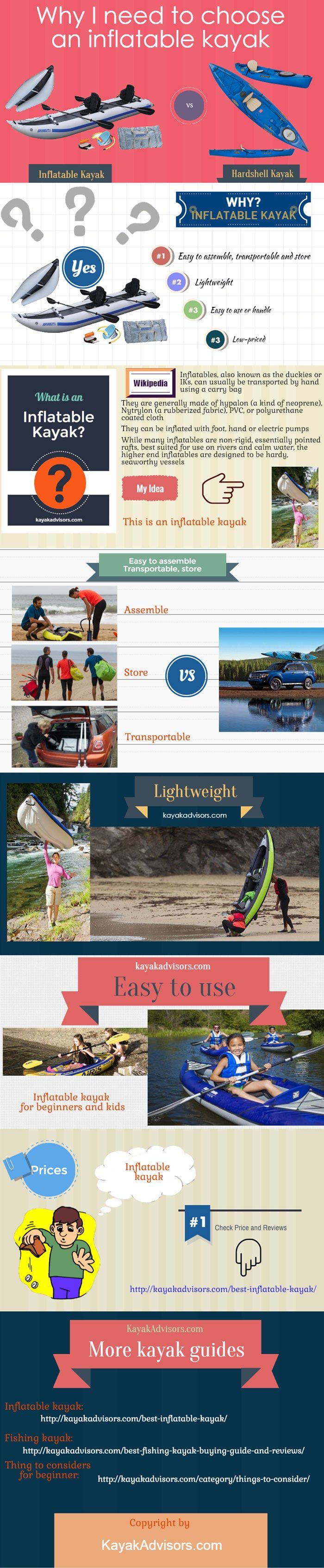 Which is better, an inflatable kayak or a hardshell kayak