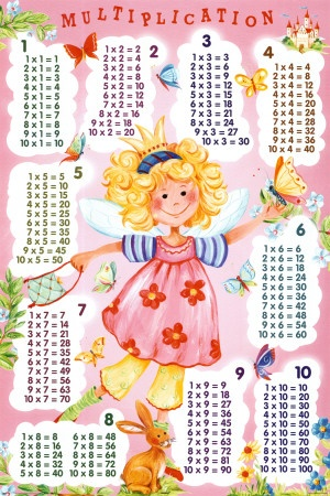 Multiplication Table - Fairy