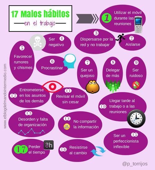 17 malos hábitos en el trabajo, tips de bienestar laboral