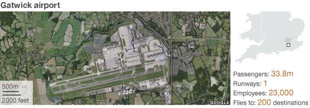 Gatwick locator map: Passengers: 33.8 million; runways: 1; employees: 23,000; destinations: 200