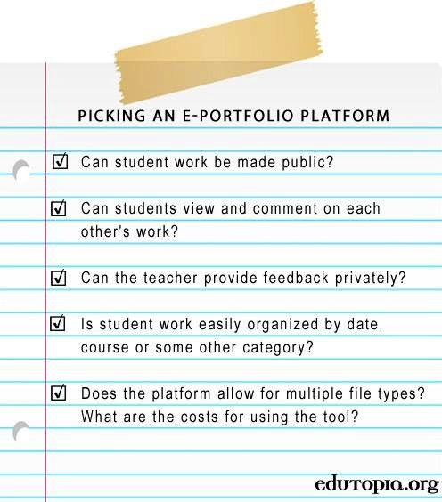 Picking an e-portfolio platform tips via www.Edutopia.org