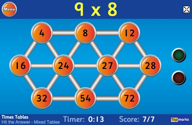 Hit the button quick fire maths practice for 5 11 year for 11 times table games