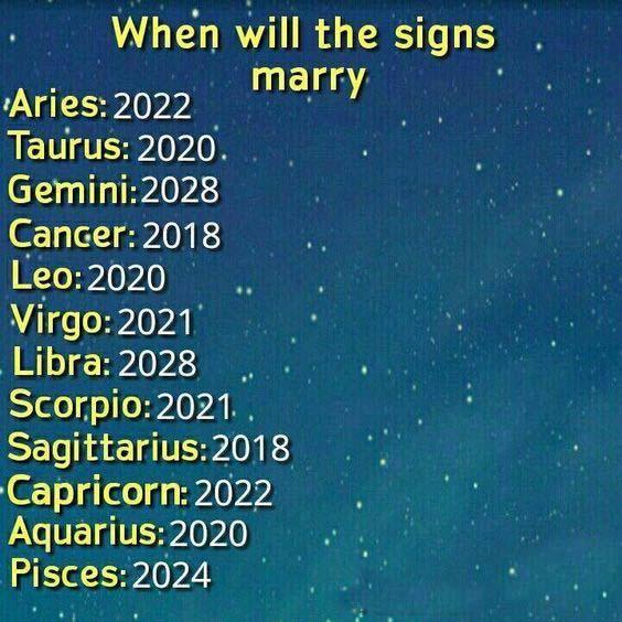 Horoscope Memes & Quotes | ☆C A P I C O R N☆ | Zodiac