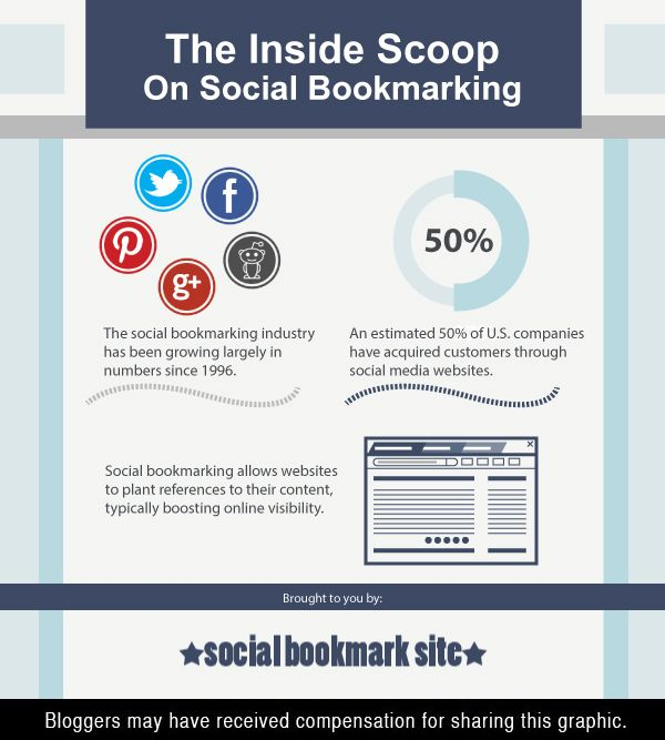 Social Bookmark Site inside scoop Social Bookmarking: What Is It and the Best Sites to Use