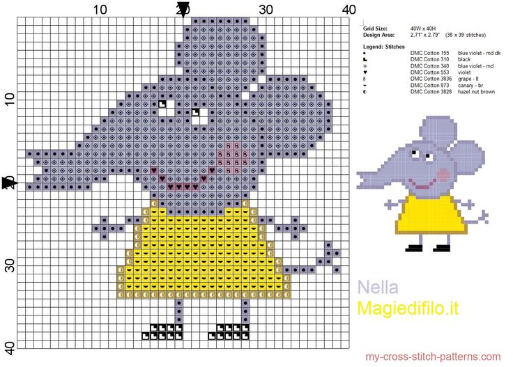 Emily the elephant a friend of Peppa Pig. Free cross stitch pattern. Would be cute in baby nursery hung in a collage