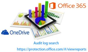 Office 365 - Audit Log Reports for SharePoint Online and OneDrive for Business - Learning SharePoint