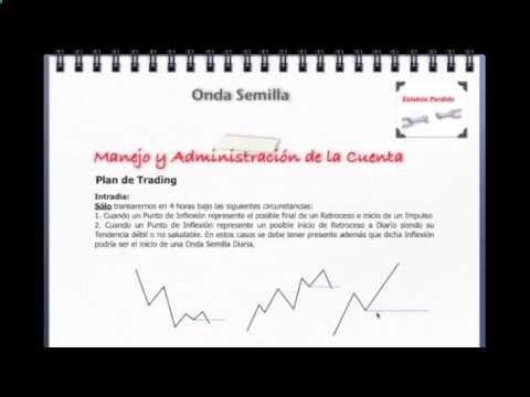 Online Forex Trading Kenya
