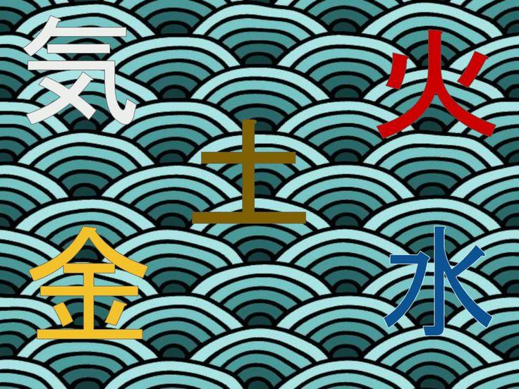Kanji : les cinq clés élémentaires