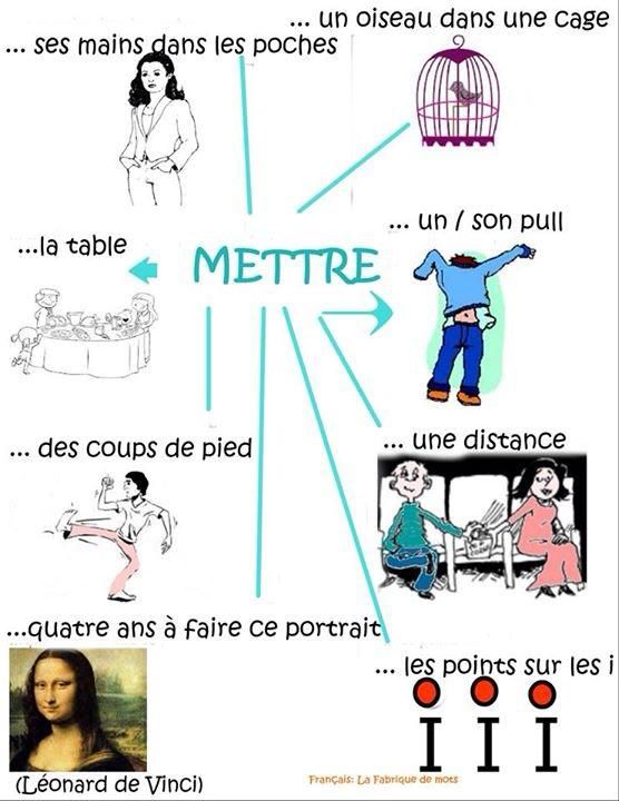 1000  ideas about french verbs on pinterest