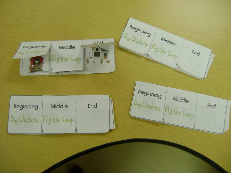 Beginning middle and end flip books kindergarten