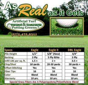Best Artificial Putting Green Turf