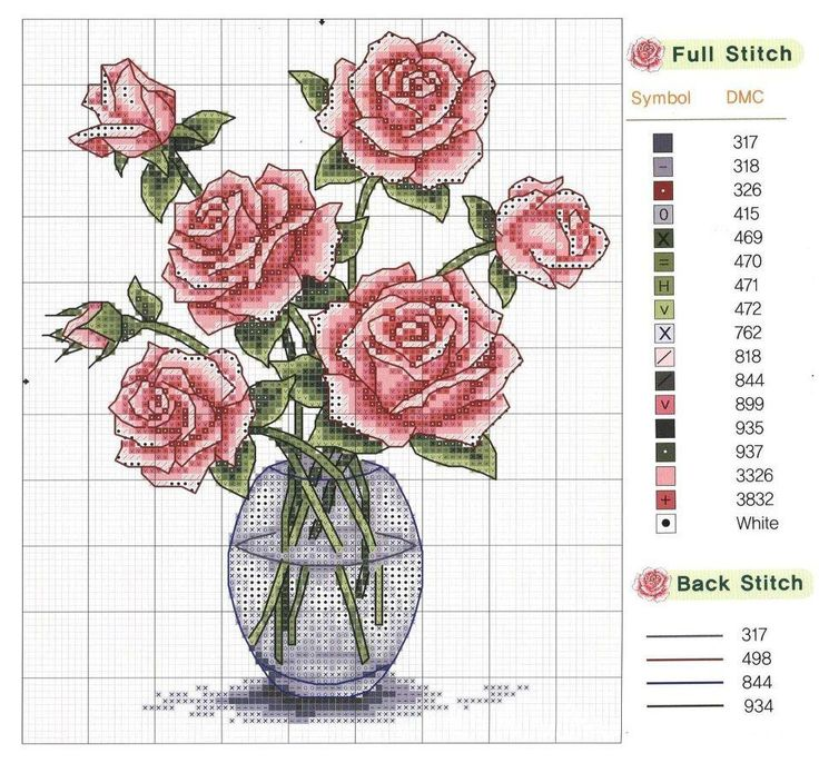 vase of roses cross stitch