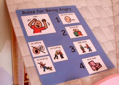 Anger management chart, clever
