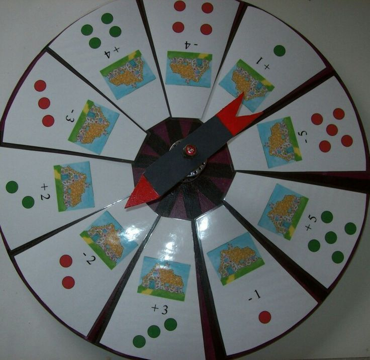 rekenspel op draaischijf. door steeds andere kaartjes te gebruiken is het weer een nieuw spel