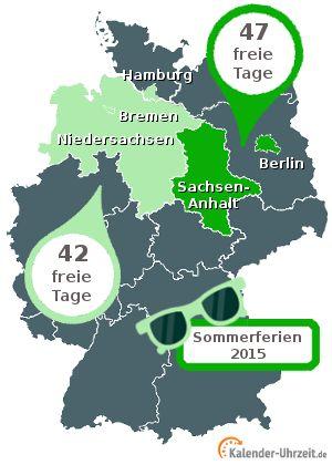 Deutschlandkarte mit #Sommerferien -  Berlin und Sachsen-Anhalt haben die längsten Sommerferien in 2015. Bremen, Hamburg und Niedersachsen hingegen die kürzesten.
