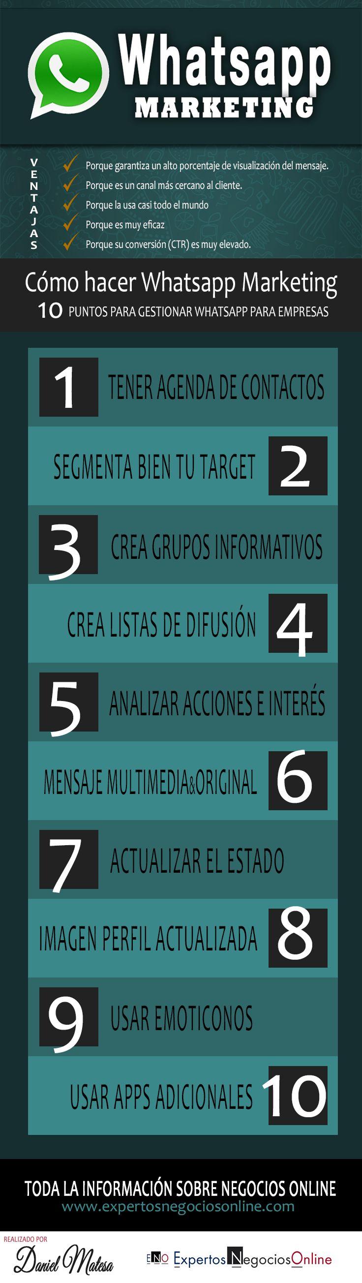 infografía whatsapp para empresas || whatsapp empresas