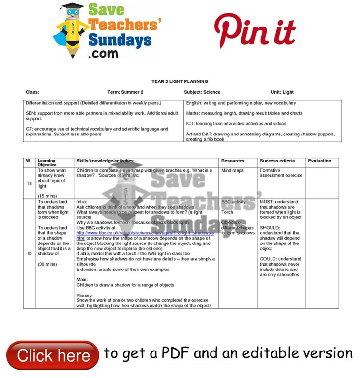 25 Best Year 3 Forces And Magnets Lesson Plans Worksheets And