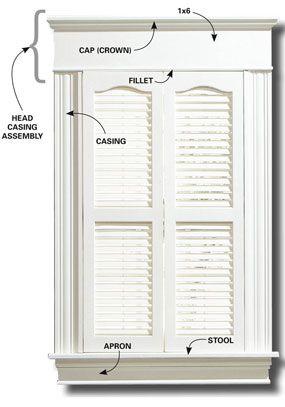 Window and door trim parts