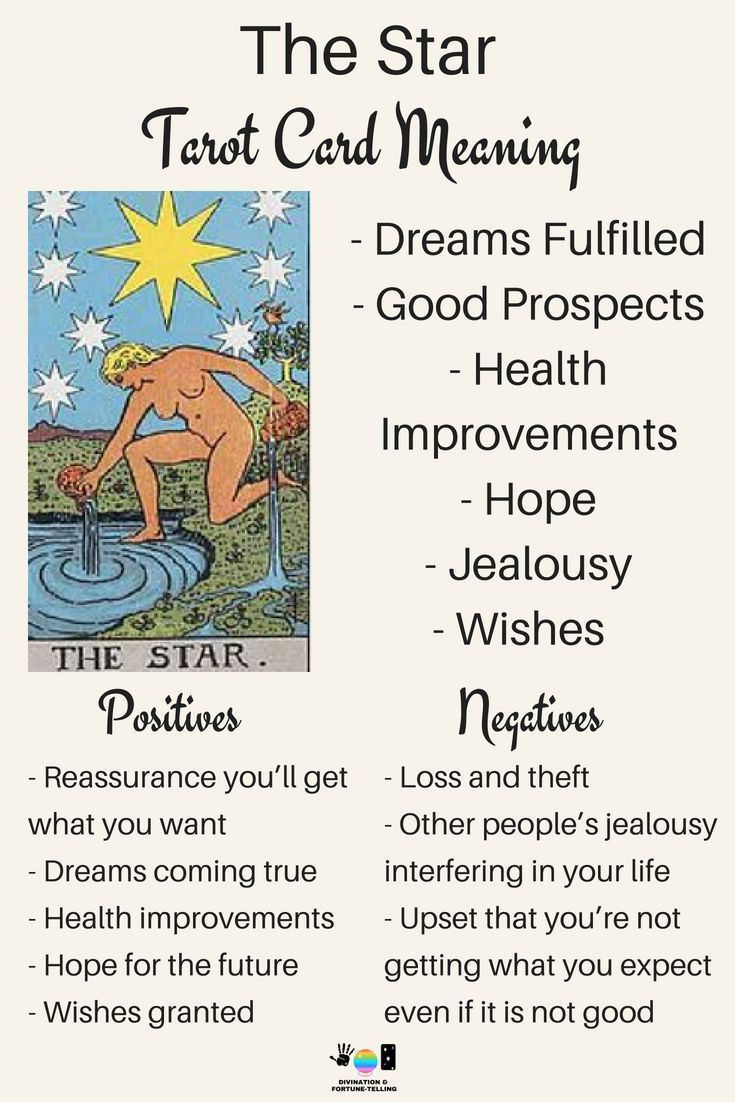 Future Tarot Meanings The Star Tarot Learning Tarot Meanings