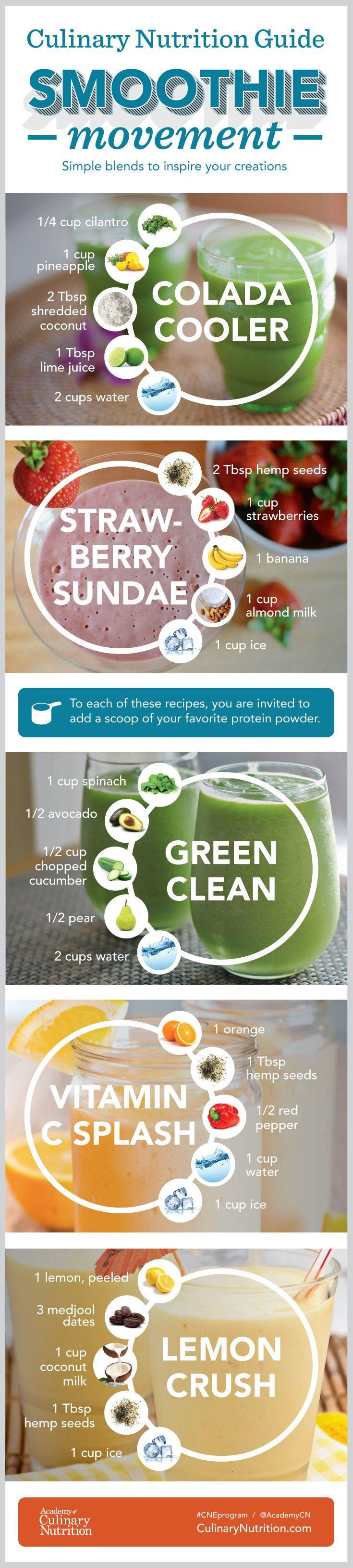 Simple Smoothie Recipe Infographic