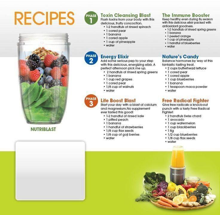 17 Best Images About Juice Recipes On Pinterest