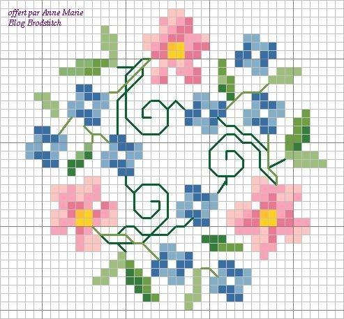 Cross stitch pink and blue flowers
