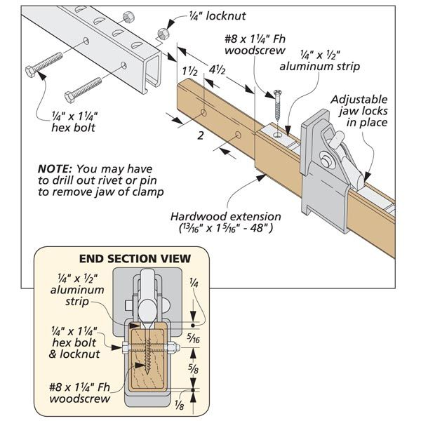 17 Best Images About Clamps Bar Diy On Pinterest