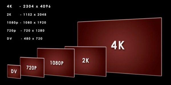 Buy Sony Vpl Vw1000es 4k Projector Home Theater 3d Projector Es