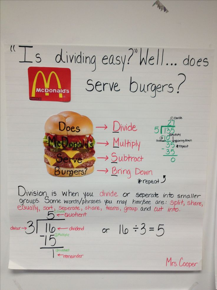 Does McDonalds Serve Burgers