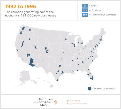 Counties Generating Half Of The Us Economy S Businesses From 2010 2014 Only 20 Counties