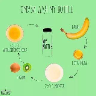 my bottle рецепты коктейлей яблоко: 14 тыс изображений найдено в Яндекс.Картинках