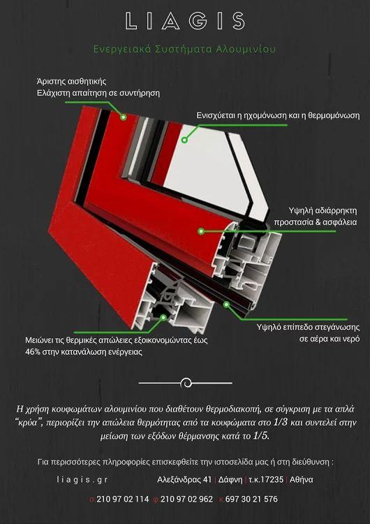 #Ενεργειακά_Κουφώματα_Αλουμινίου | Energy Saving Aluminium Systems | #Alousystem Λιάγγης | http://liagis.gr/