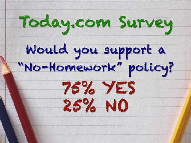 Schools try no-homework policies amid complaints about overload - Parents - TODAY.com