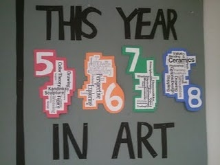 4 Tagxedos of what each grade does each year in art. The more prominent words are units we spend more time on. :)