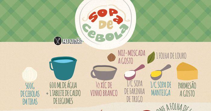 Nada melhor para espantar o frio com um infográfico receita de Sopa de Cebola. Ingredientes: cebola, água, vinho branco, caldo de legumes, farinha de trigo, noz-moscada, folha de louro, manteiga e parmesão.