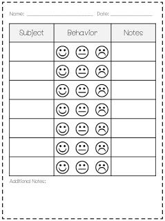 Classroom behavior and expectation charts to use with your kindergarten classroom. Help students self-monitor their own behavior.