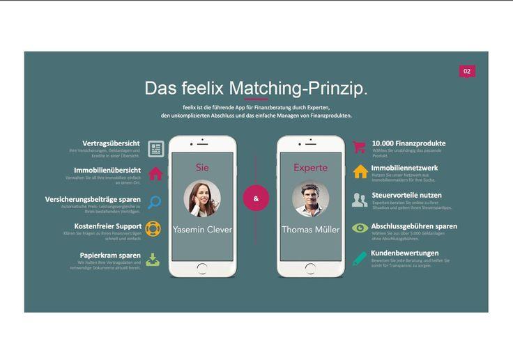 feelix neue Finanz App für Verbraucher und Finanzexperten