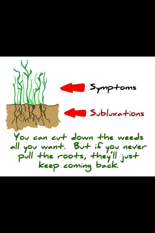 Get to the source of the problem Get adjusted