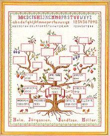 Family Tree Sampler Cross Stitch Kit (7712004) Embroidery Patterns by Eva Rosenstand