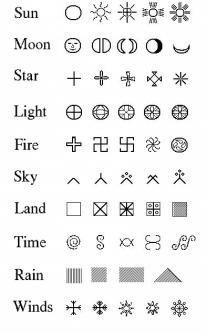 ancient italian symbols and meanings