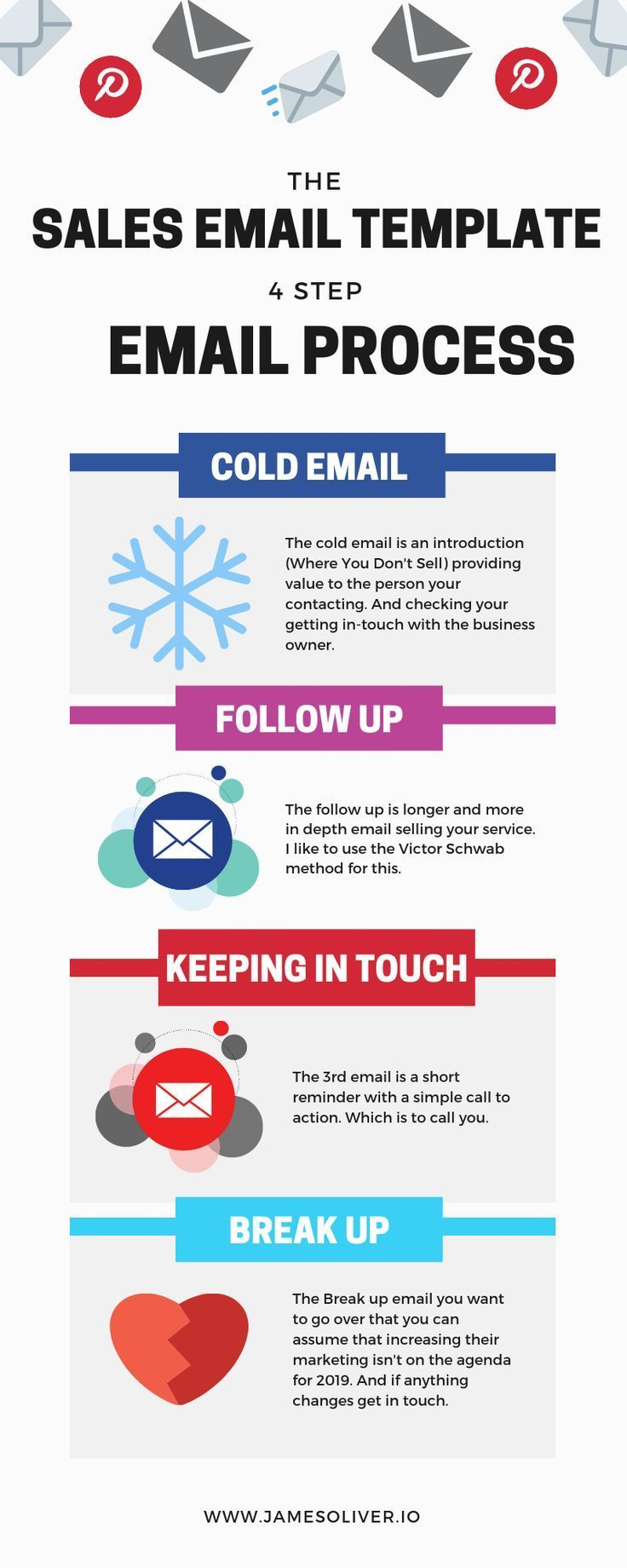 Digital Marketing Digital Marketing The Sales Email Template Infographicnow Com Your Number One Source For Daily Infographics Visual Creativity Sales Email Template Email Templates Infographic Marketing