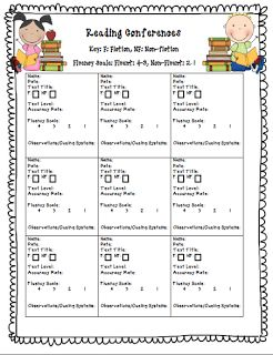 reading recovery lesson plan template - 23 best images about dra on pinterest running records