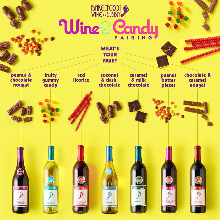Wine + Candy Pairings