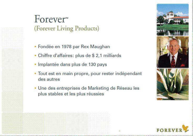 Plan marketing forever