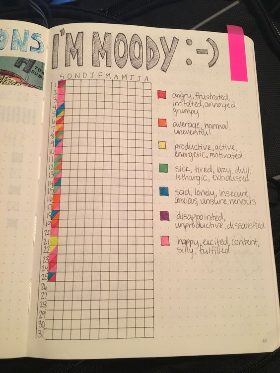 24 Clever Bullet Journal Mood Trackers | Bullet journal ...
