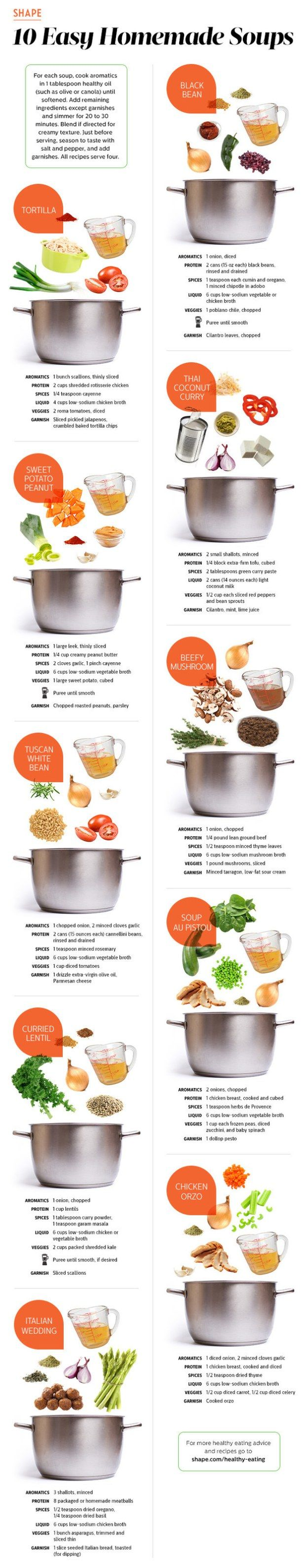 Make Eating Healthy Super Easy... for soup that's healthy and oh so delicious. These soups are all just different twists to the same basic recipe. Read more at All Souped Up, via Shape.