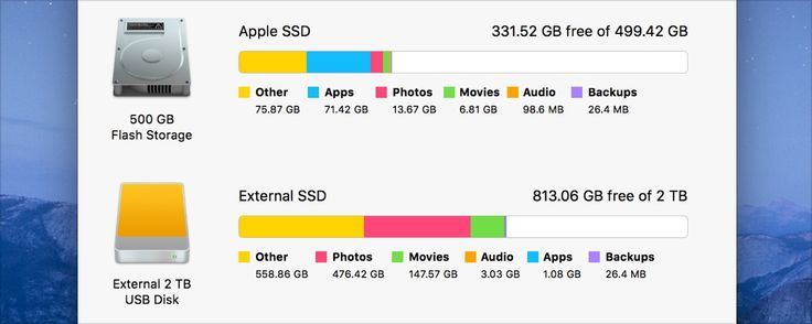 how to put cd ram in mac pro