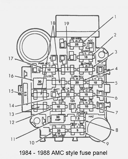 95 Jeep Fuse Box Diagram Fuse Layoutcar Wiring Diagram Page Jeep