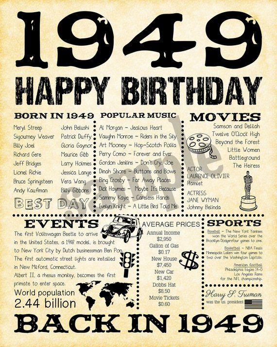 1949 Fun Facts 70th Birthday For Husband Gift