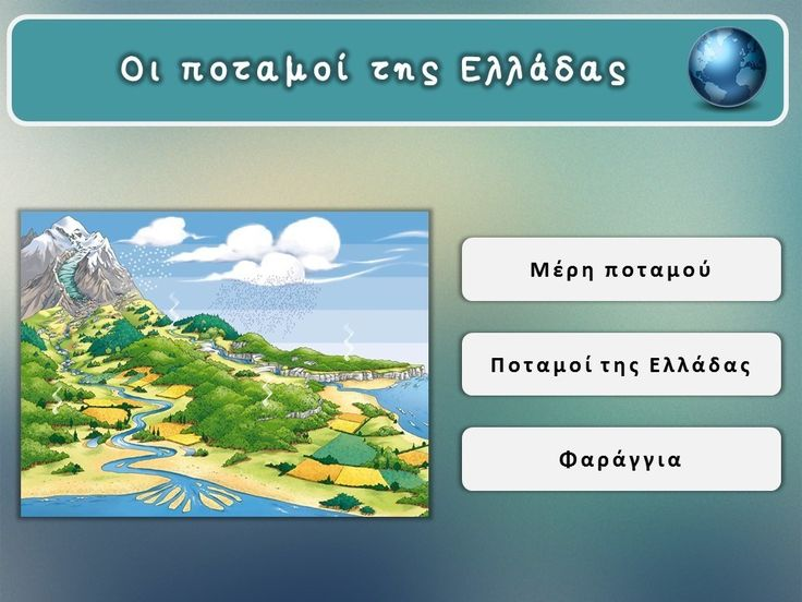 Οι ποταμοί της Ελλάδας